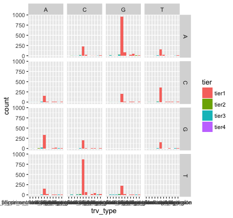Introduction to ggplot2 | Griffith Lab
